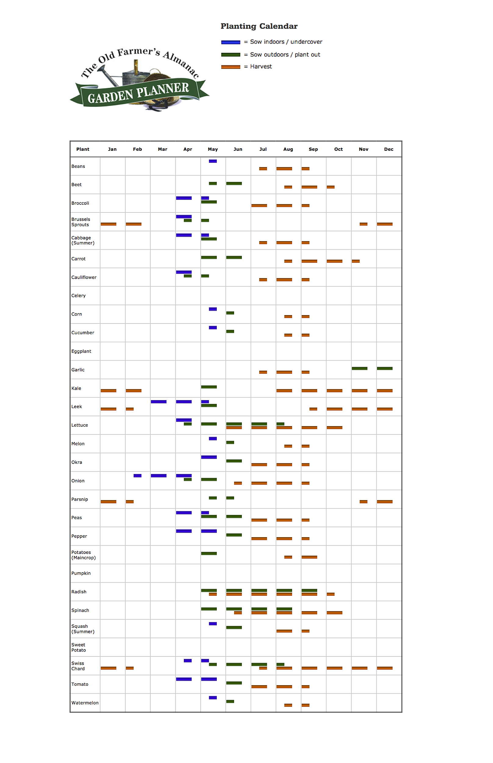 Garden Calendar Planner : Old farmer s almanac gardening calendar garden ftempo
